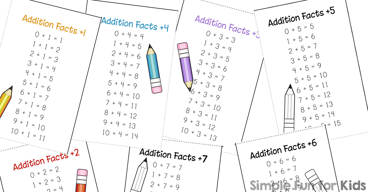 Addition Facts Cheat Sheet Mini Folding Book - Simple Fun for Kids VIP