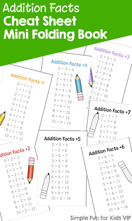 Need a quick reminder of basic math facts? This Addition Facts Cheat Sheet Mini Folding Book is perfect to look up addition facts from +1 to +7 for kindergarteners and first graders!